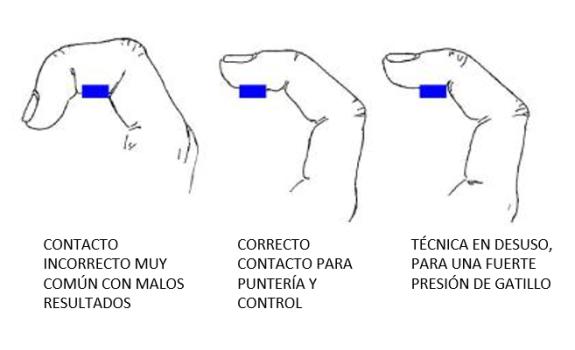 Manual para el Airsofter N° 31: Tecnica de Disparo con Pistola 1-tecnicas-de-presion-en-gatillo