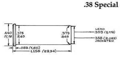 diagrama de calibre 38 especial