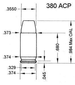 Diagrama de .380 ACP