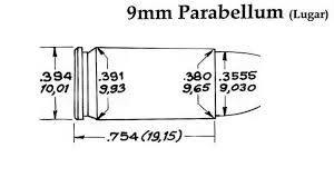diagrama de calibre 9mm